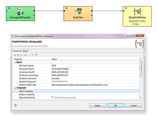 Uploading data to Amazon Redshift with CloverETL
