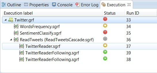 Execution View window in CloverETL