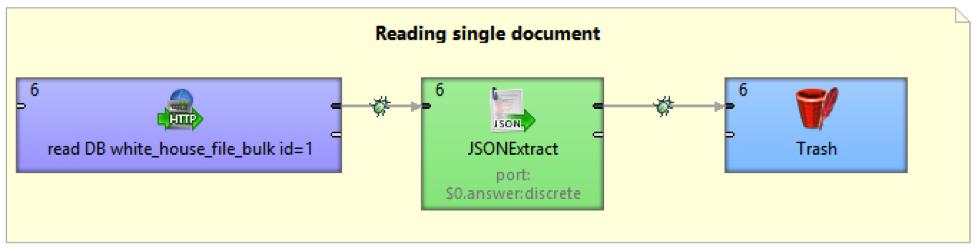 ReadingSingleDocCloverETL - Manage CouchDB