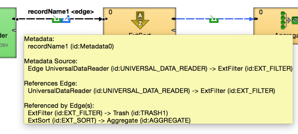Understanding metadata propagation for fast data integration jobs in CloverETL. Referenced metadata.