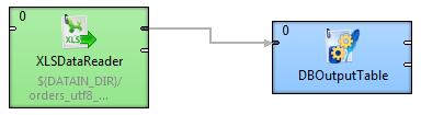 Metadata Field Labels