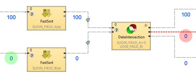 Designing Versatile Subgraphs Using Optional Ports