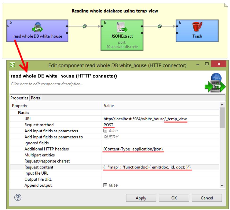 readingwholeDBCloverETL-Manage CouchDB